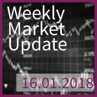 Fine Wine Market Update
